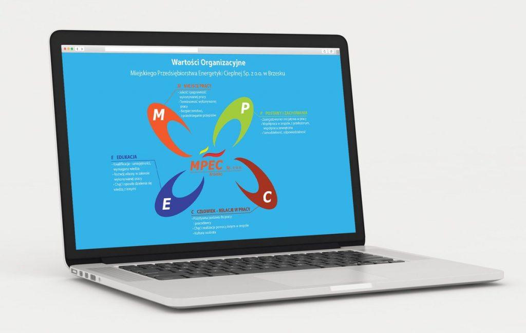 Infografika - MPEC Brzesko